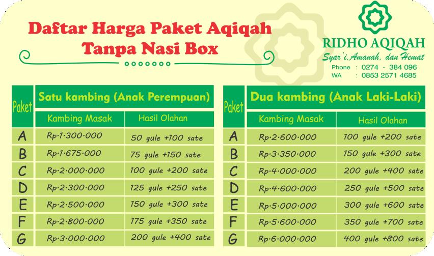 daftar-harga-paket-aqiqah-tanpa-nasi-box