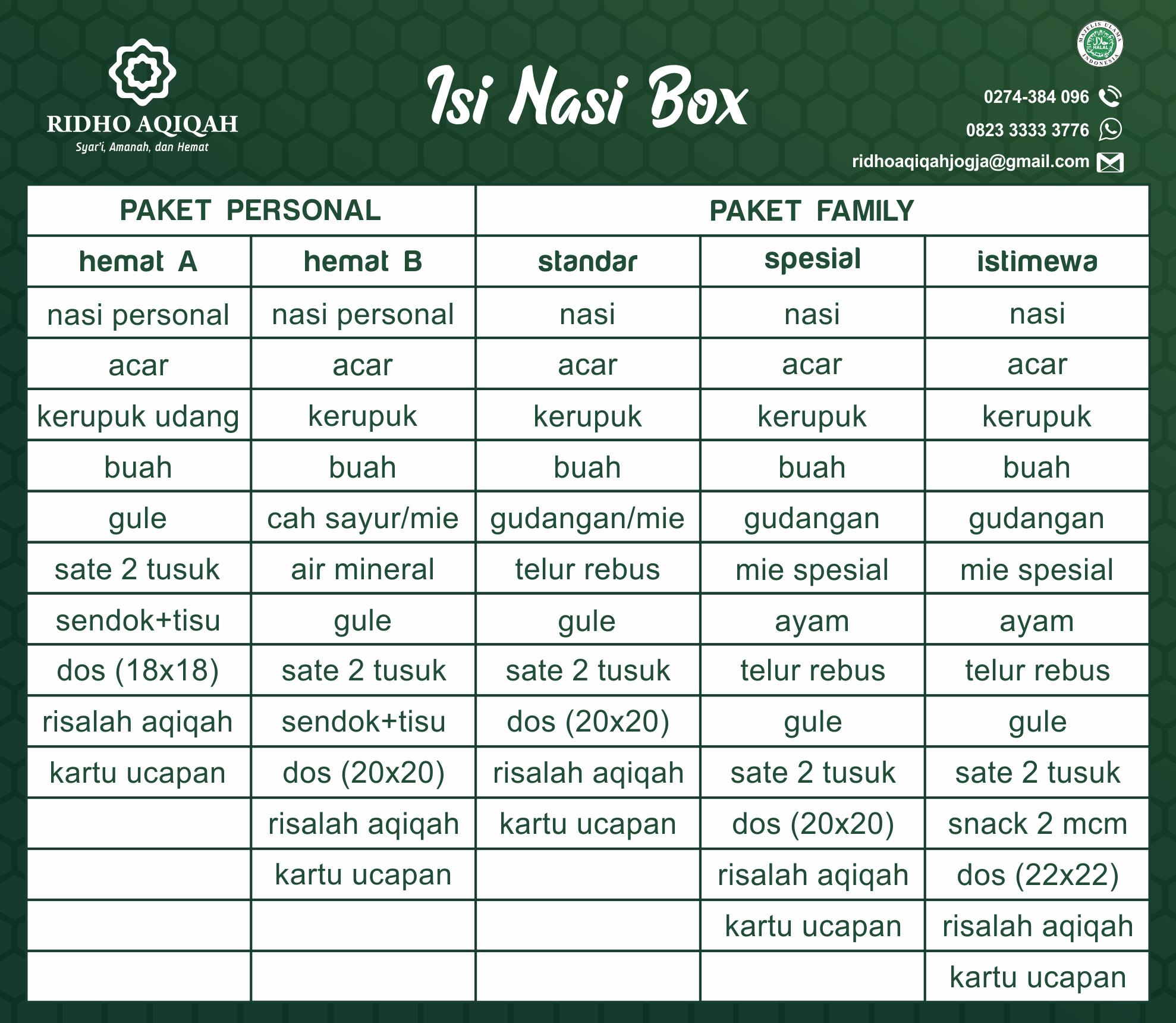 isi nasi box
